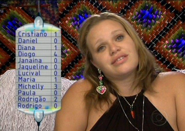 Paula vota em Diogo (23/01/11)